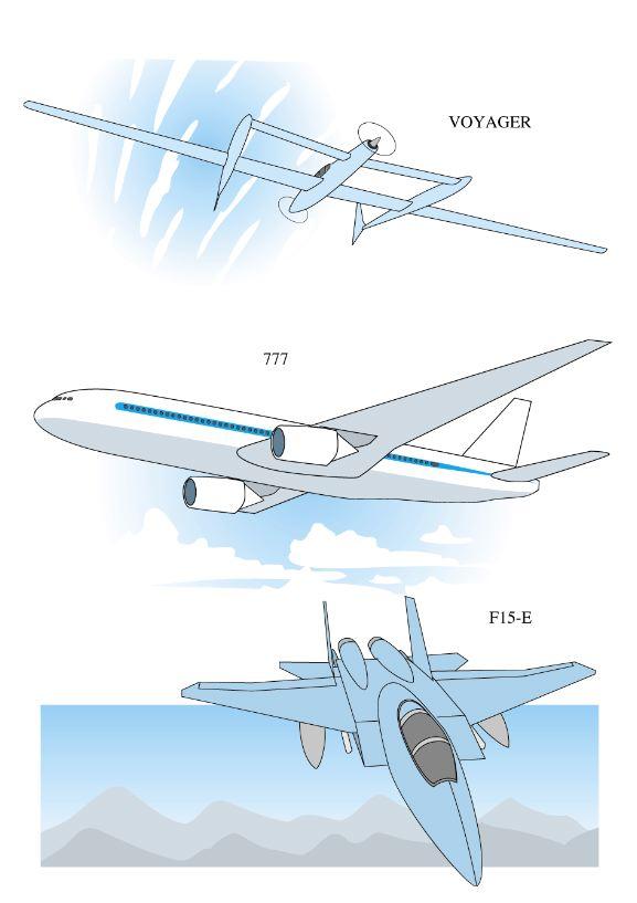 voyager.777. F15E