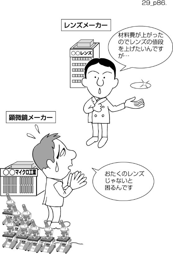 competition_29_p86