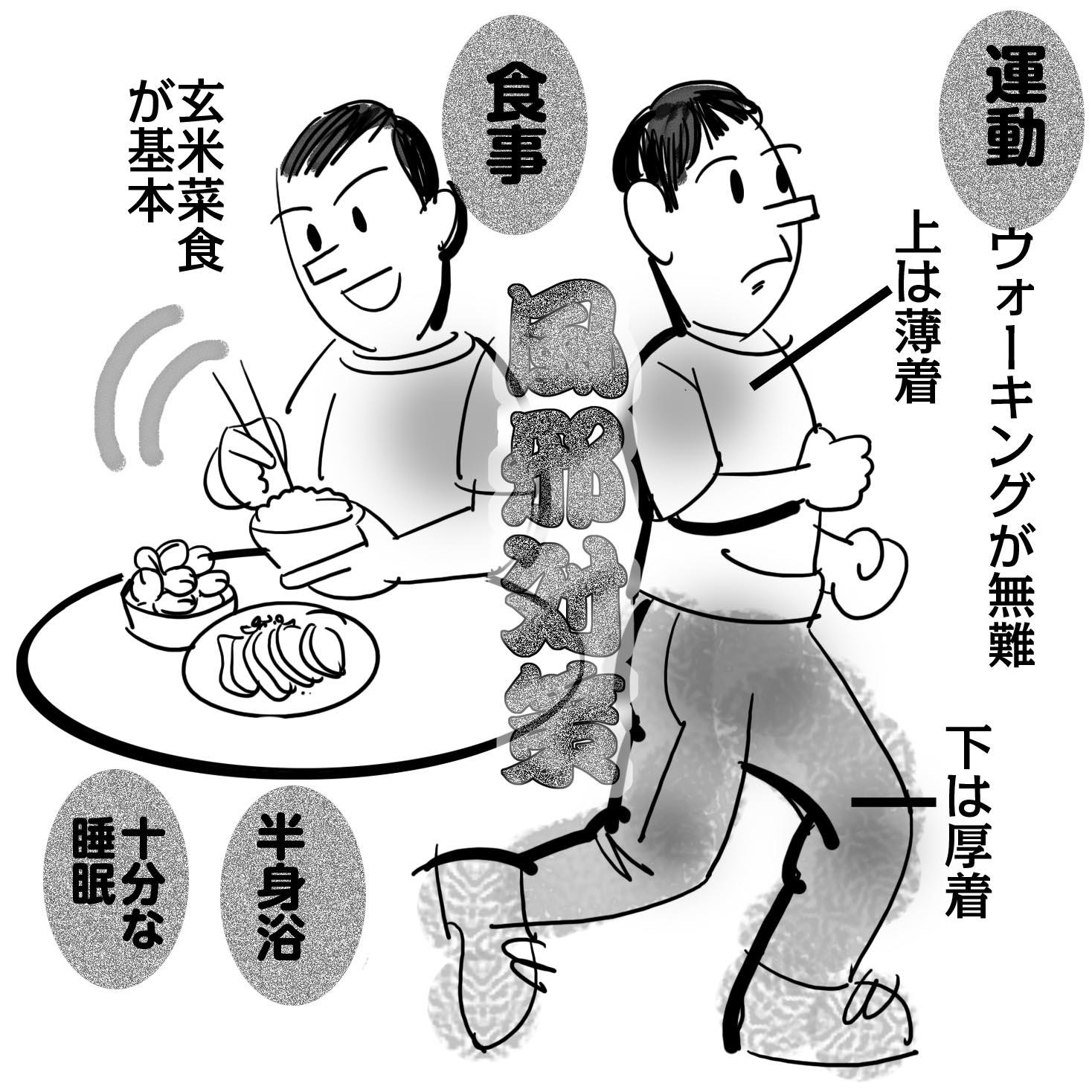 20131124専門医_風邪対策