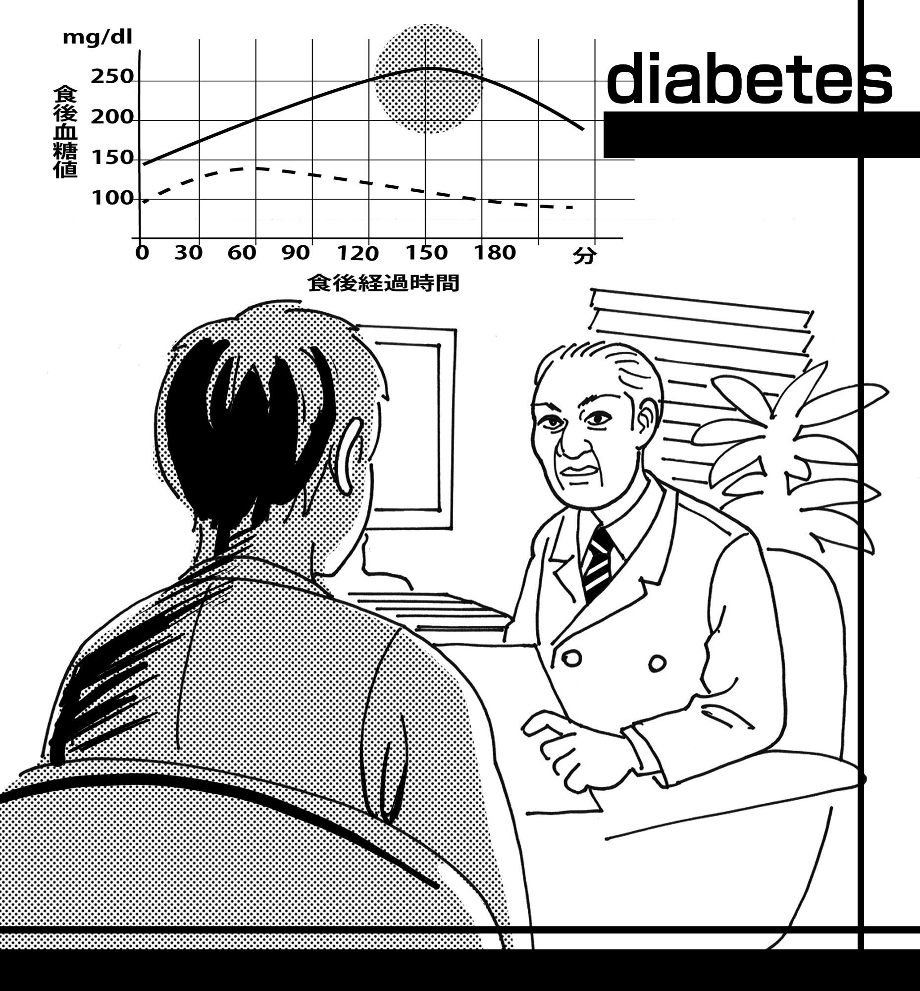 健康【糖尿】20140217