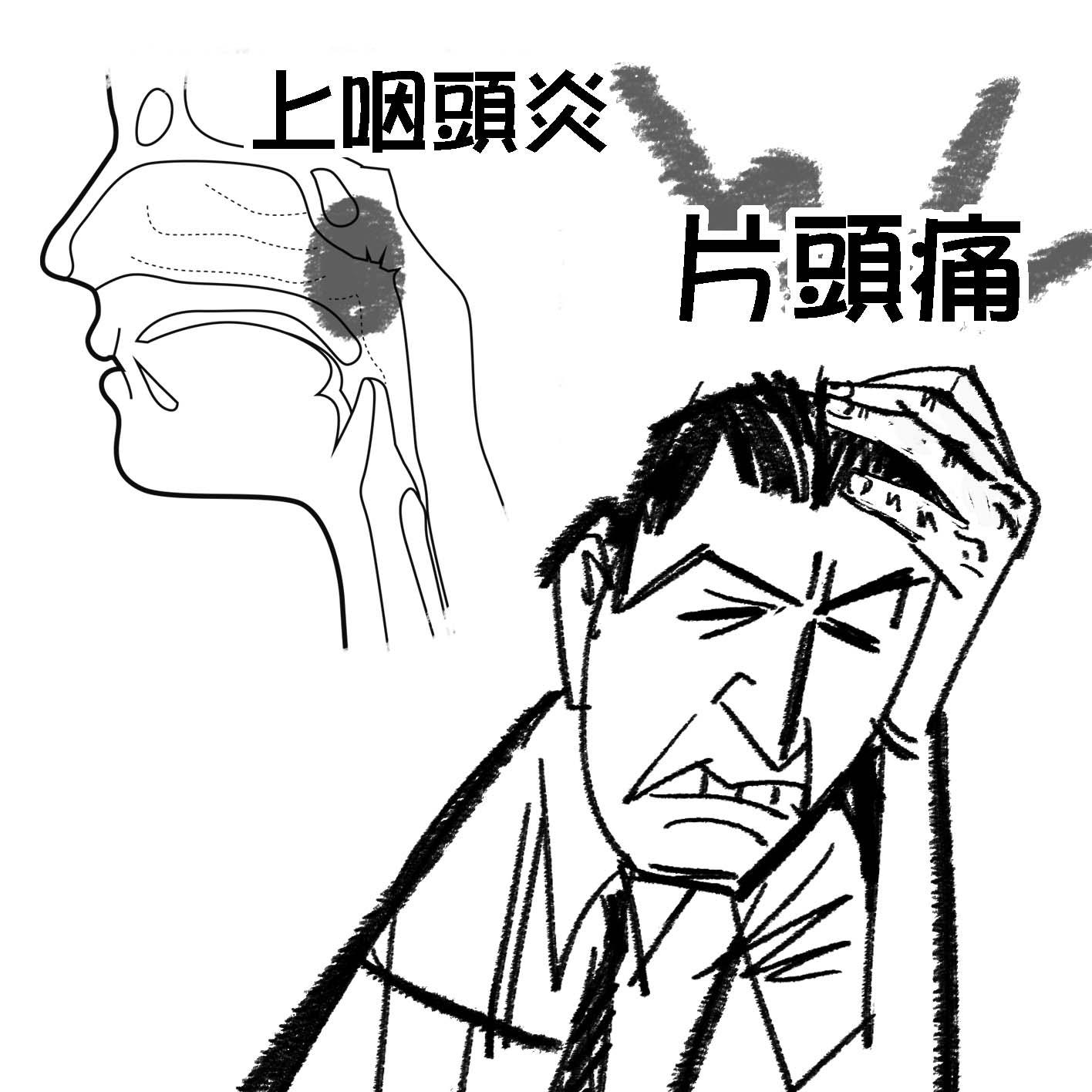 20130819健康column偏頭痛