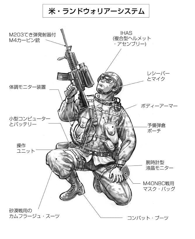 landwarrior