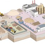 illustration-eco02